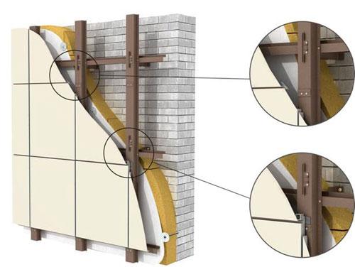 Навесной вентилируемый фасад Ронсон-200