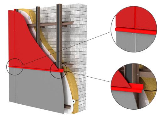 Навесной вентилируемый фасад Ронсон-100
